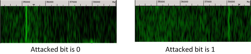 spectrograms depending on value of a key bit