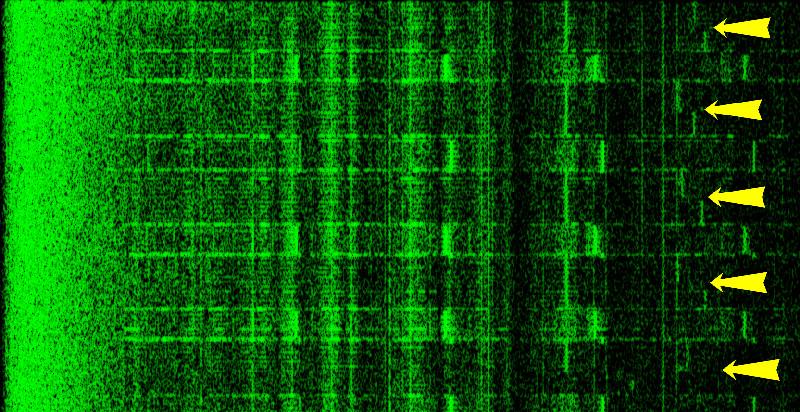 spectrogram of multiple GnuPG RSA decryptions